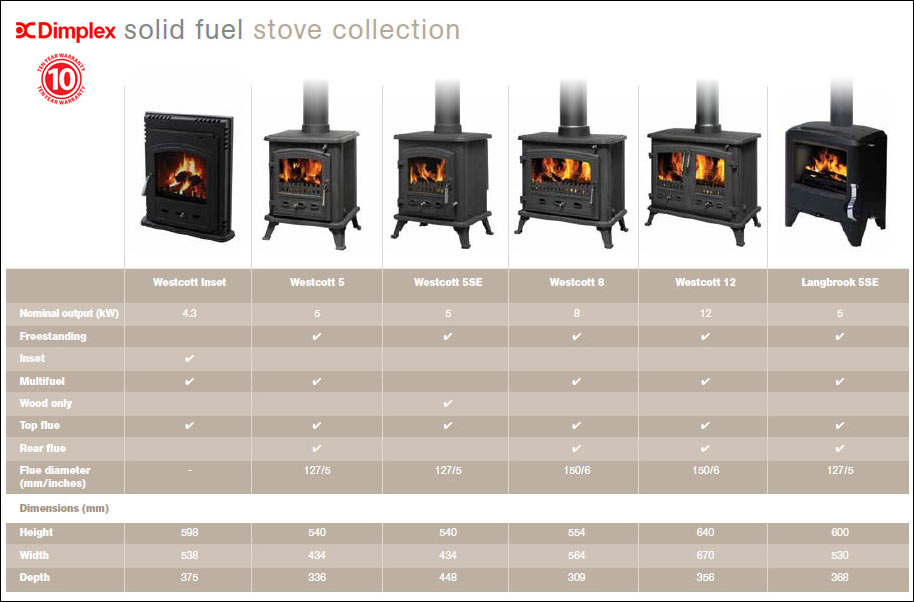 Dimplex Solid Fuel Collection